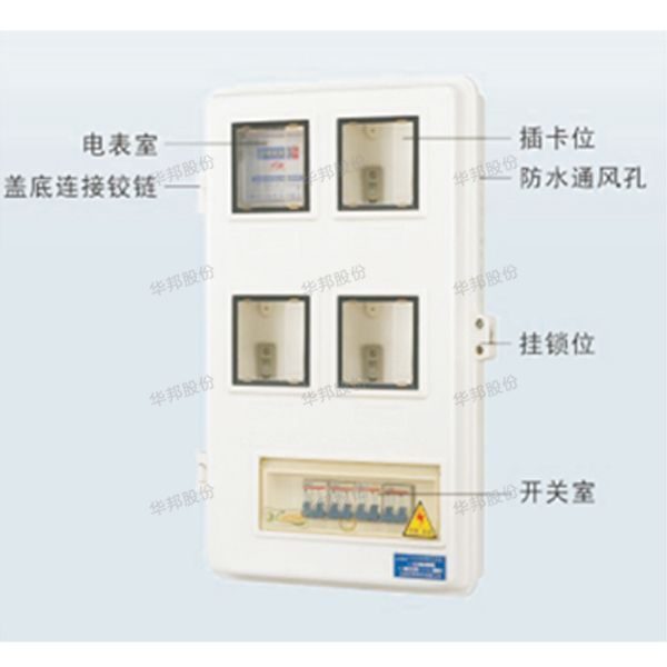 Glass and steel meter box series